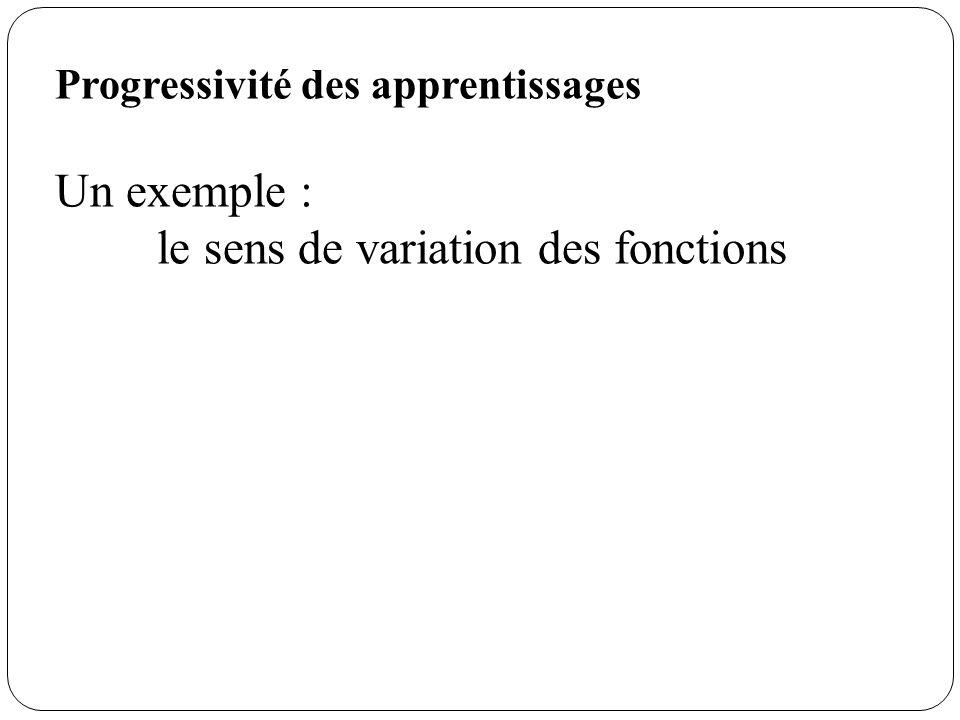 le sens de variation des fonctions