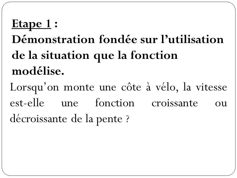 Etape 1 : Démonstration fondée sur l'utilisation de la situation que la fonction modélise.