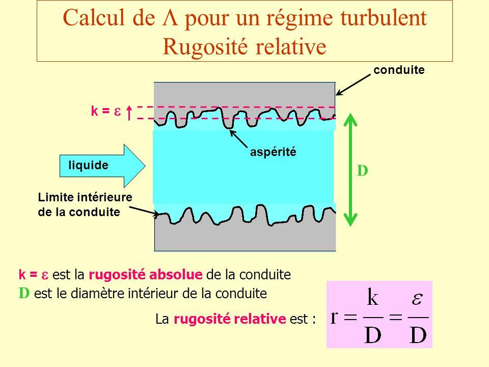 Calcul de  pour un régime turbulent Rugosité relative