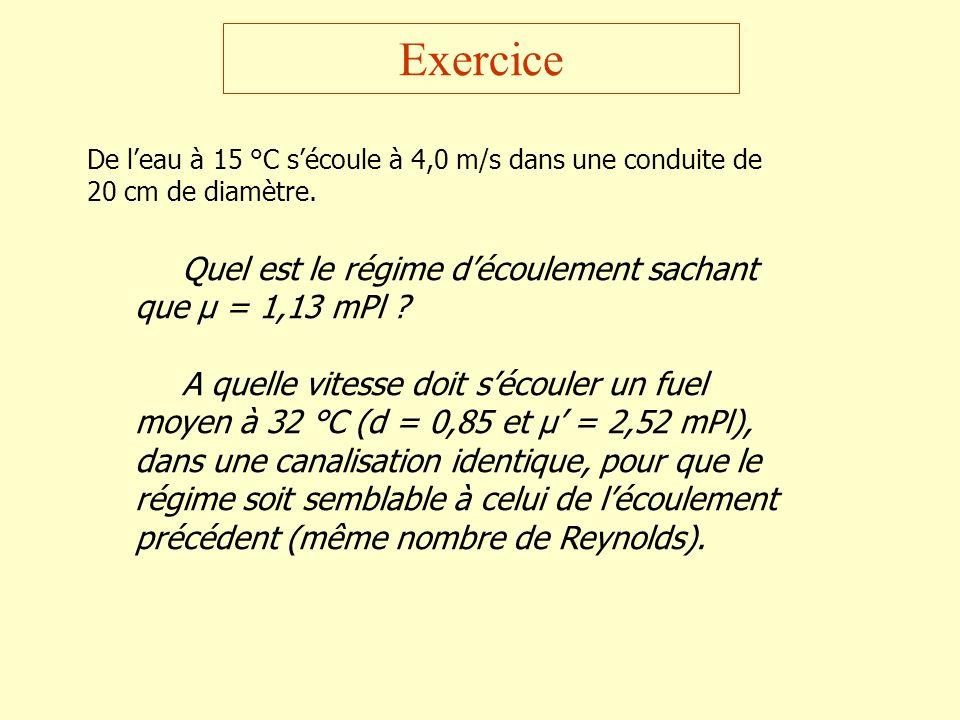 Exercice Quel est le régime d'écoulement sachant que µ = 1,13 mPl