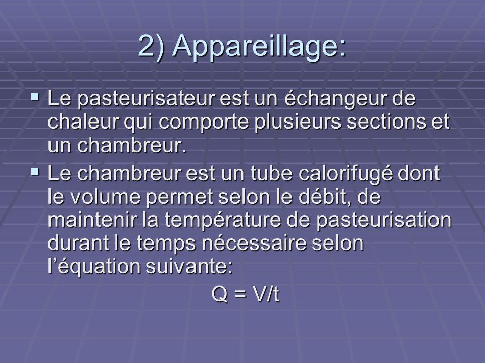 2) Appareillage: Le pasteurisateur est un échangeur de chaleur qui comporte plusieurs sections et un chambreur.