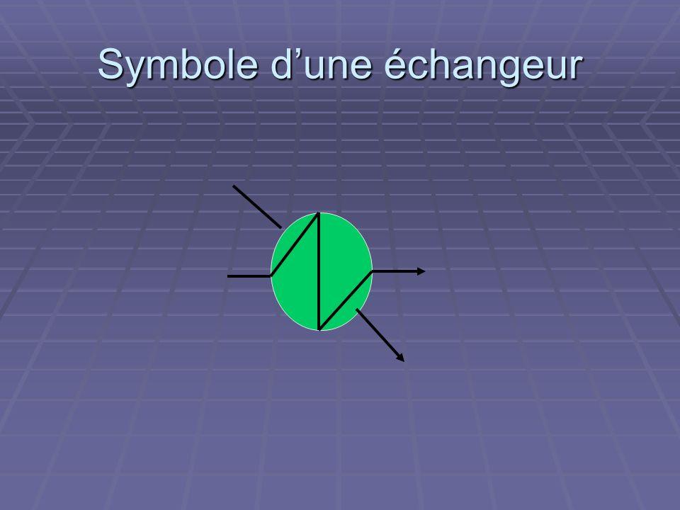 Symbole d'une échangeur