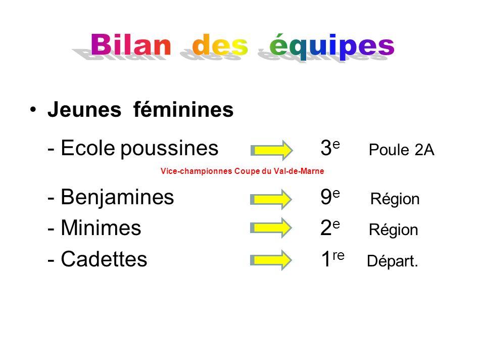 Vice-championnes Coupe du Val-de-Marne