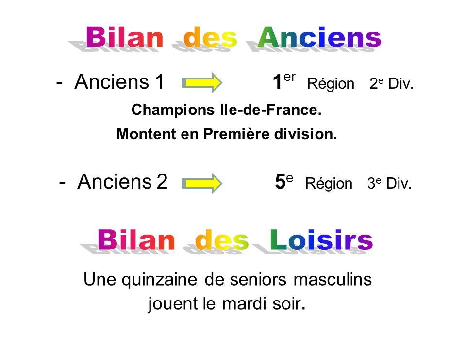 Champions Ile-de-France. Montent en Première division.
