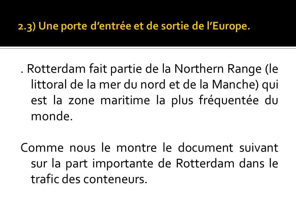 2.3) Une porte d'entrée et de sortie de l'Europe.