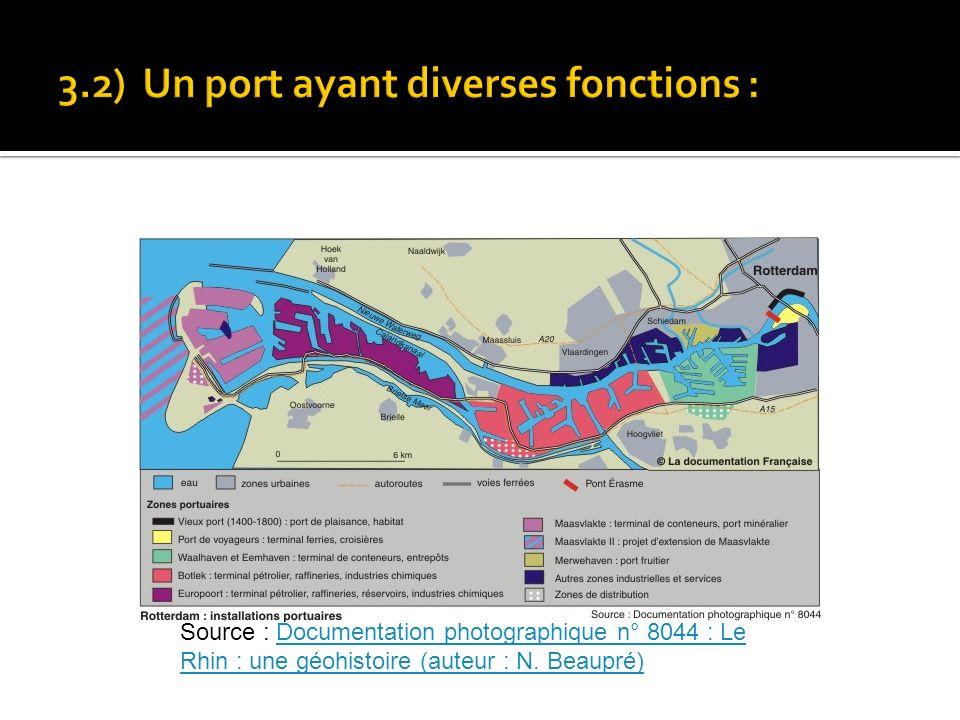 3.2) Un port ayant diverses fonctions :