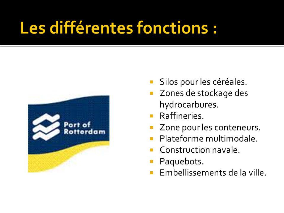Les différentes fonctions :