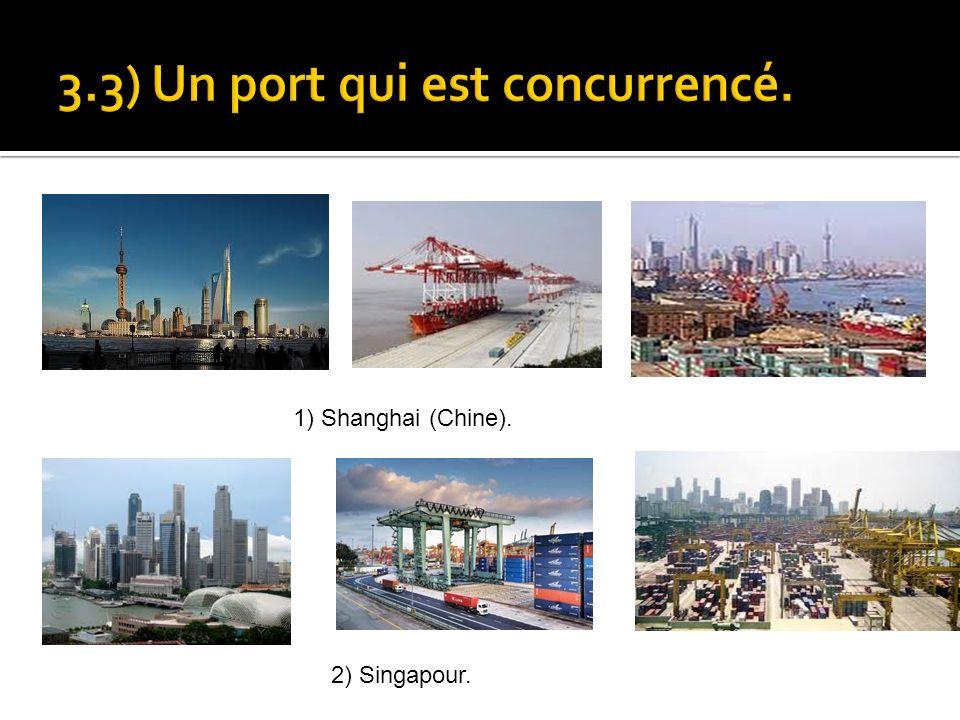 3.3) Un port qui est concurrencé.