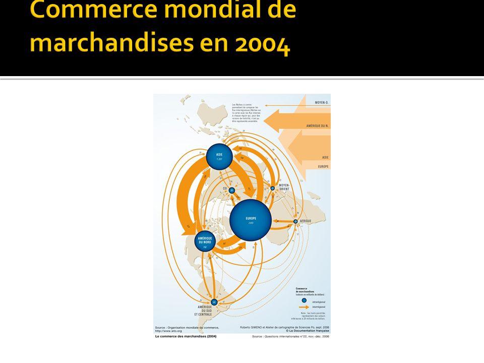 Commerce mondial de marchandises en 2004