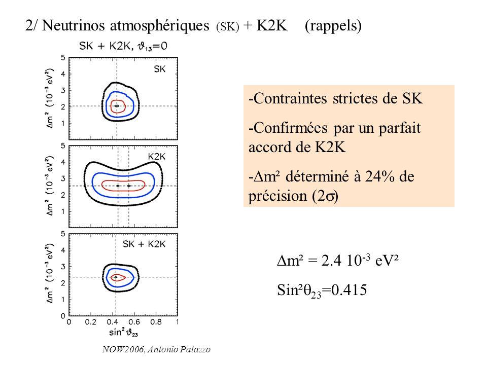 2/ Neutrinos atmosphériques (SK) + K2K (rappels)