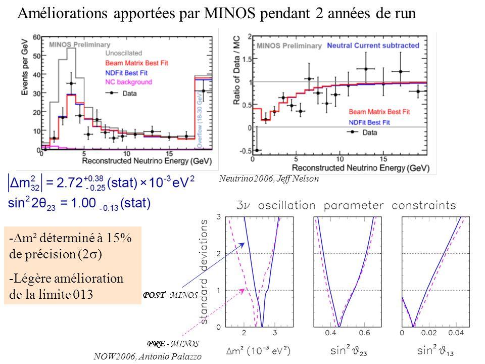 Améliorations apportées par MINOS pendant 2 années de run