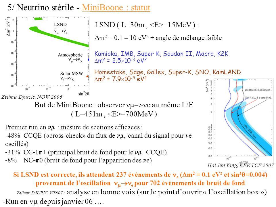 5/ Neutrino stérile - MiniBoone : statut