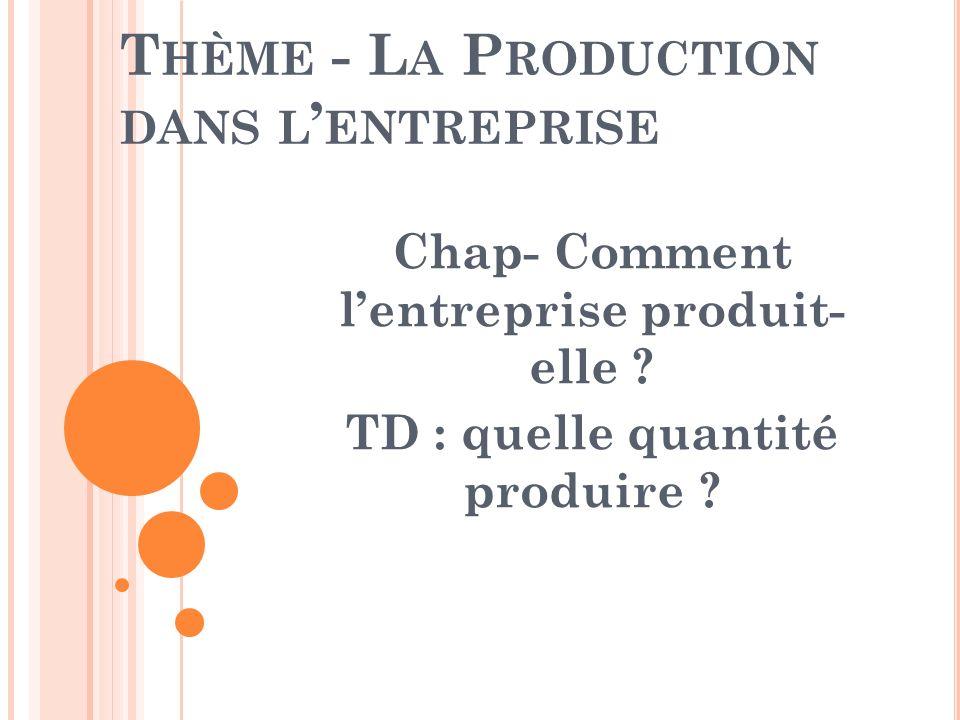Thème - La Production dans l'entreprise