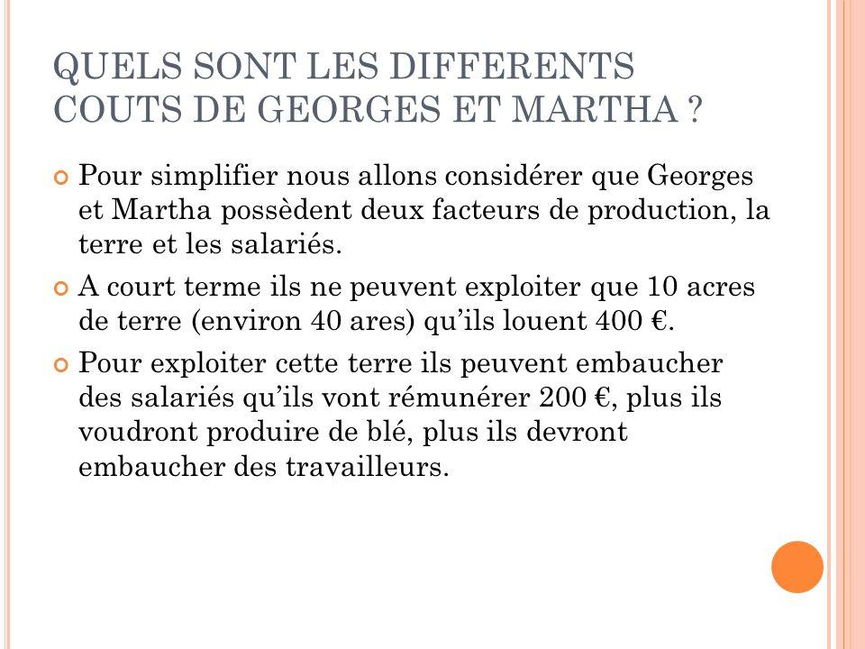 QUELS SONT LES DIFFERENTS COUTS DE GEORGES ET MARTHA