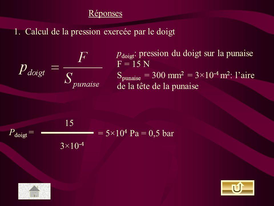 Réponses 1. Calcul de la pression exercée par le doigt. pdoigt: pression du doigt sur la punaise.