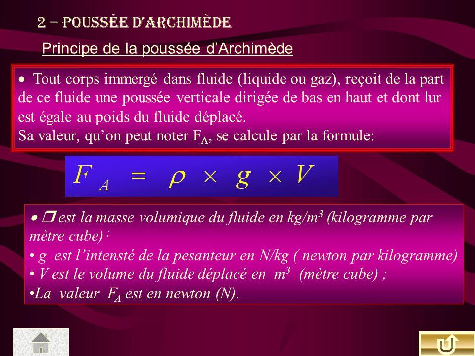 Principe de la poussée d'Archimède