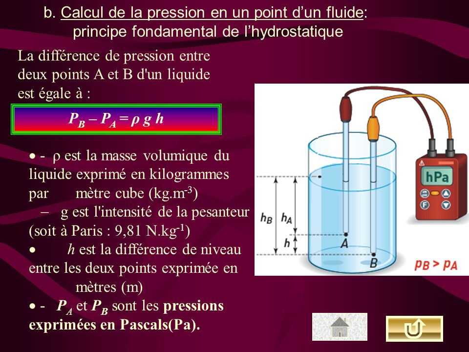 b. Calcul de la pression en un point d'un fluide: