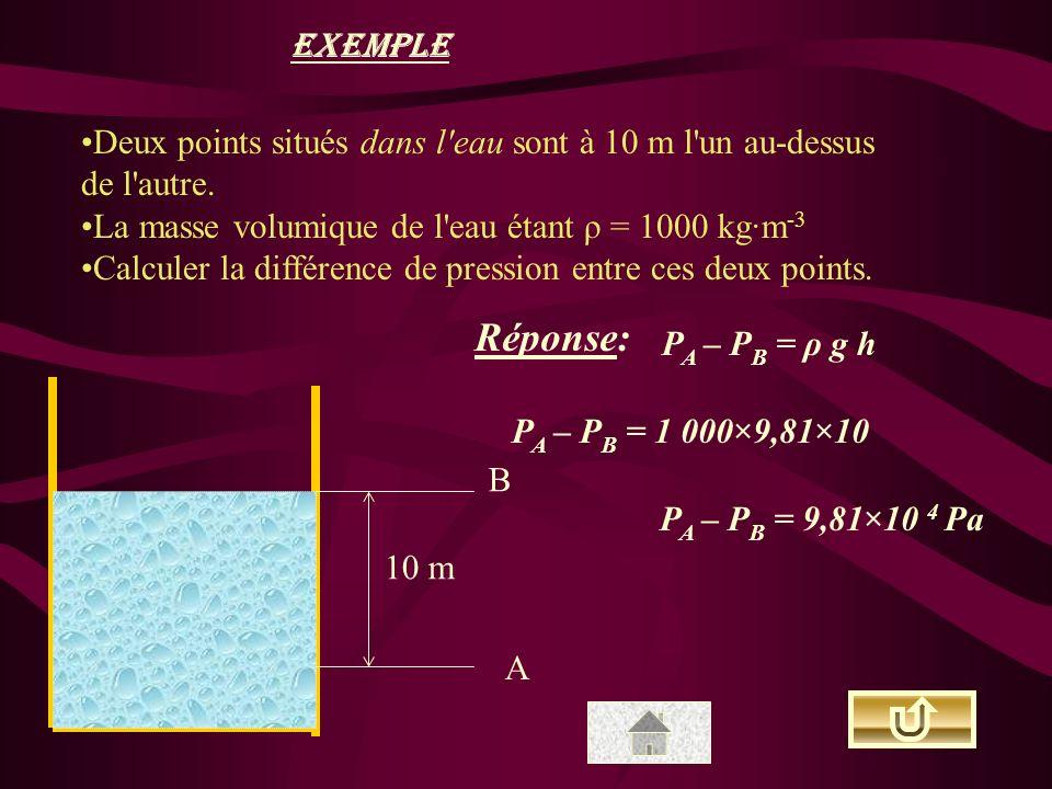 EXEMPLE Deux points situés dans l eau sont à 10 m l un au-dessus. de l autre. La masse volumique de l eau étant ρ = 1000 kg·m‑3.