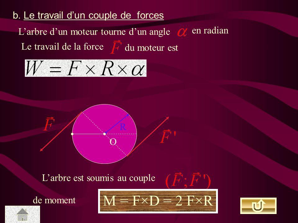 M = F×D = 2 F×R b. Le travail d'un couple de forces en radian
