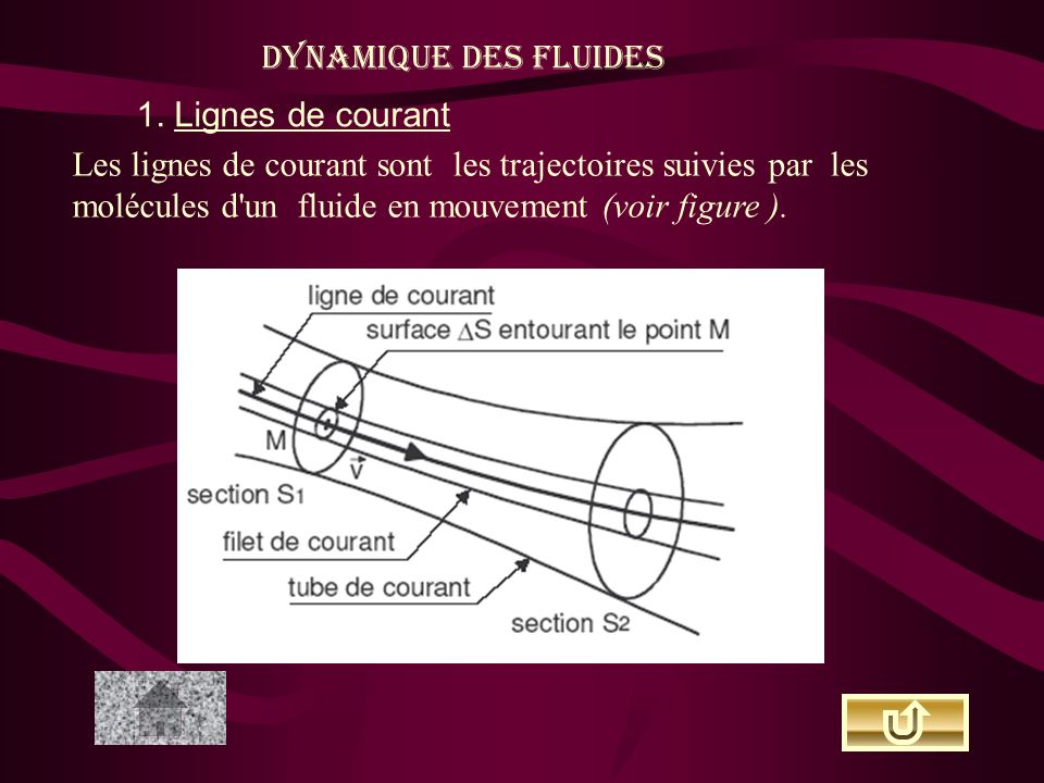 Dynamique des fluides 1. Lignes de courant.