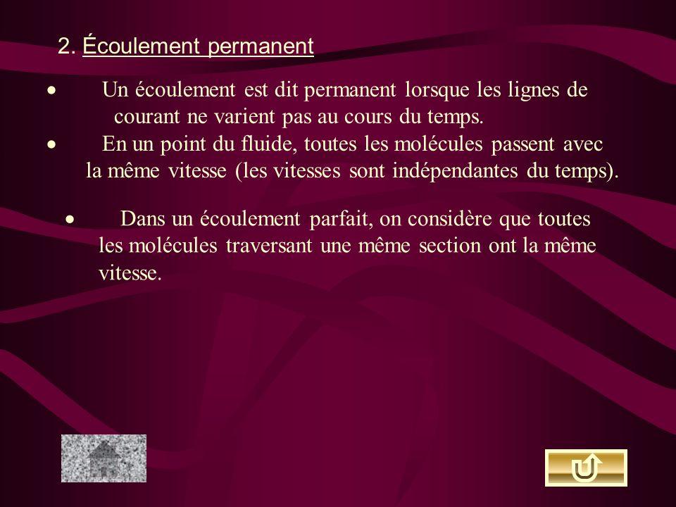 2. Écoulement permanent · Un écoulement est dit permanent lorsque les lignes de. courant ne varient pas au cours du temps.