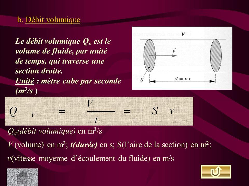 QV(débit volumique) en m3/s