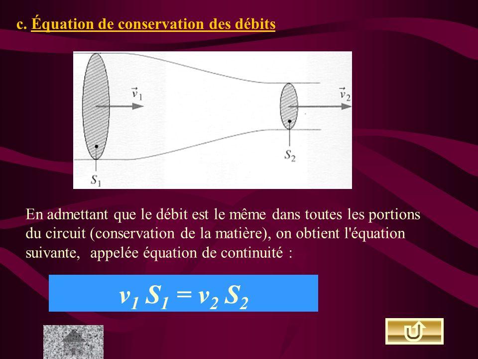 c. Équation de conservation des débits