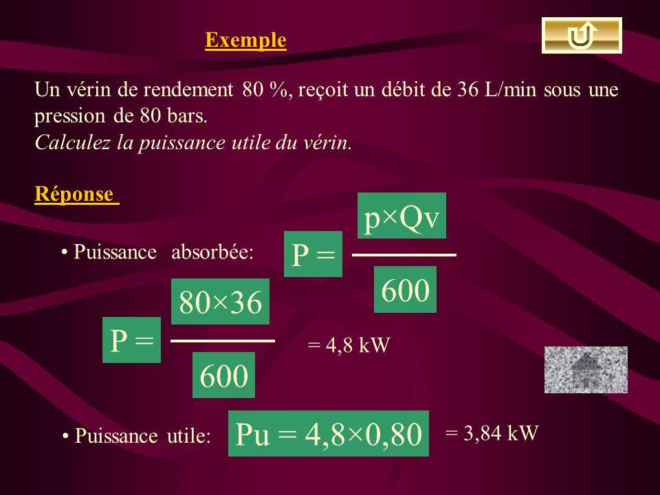 p×Qv P = 600 80×36 P = 600 Pu = 4,8×0,80 Exemple