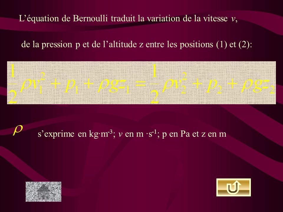 L'équation de Bernoulli traduit la variation de la vitesse v,