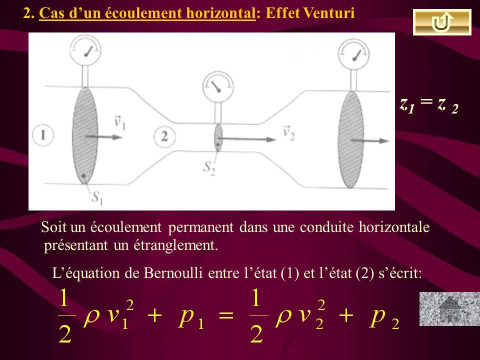 2. Cas d'un écoulement horizontal: Effet Venturi