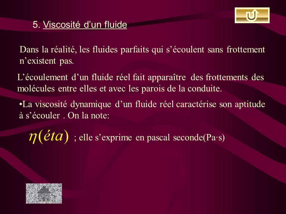 5. Viscosité d'un fluide Dans la réalité, les fluides parfaits qui s'écoulent sans frottement. n'existent pas.