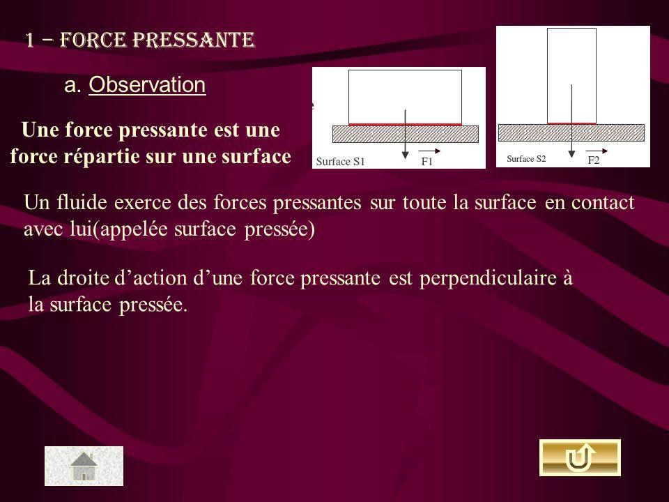 Une force pressante est une force répartie sur une surface