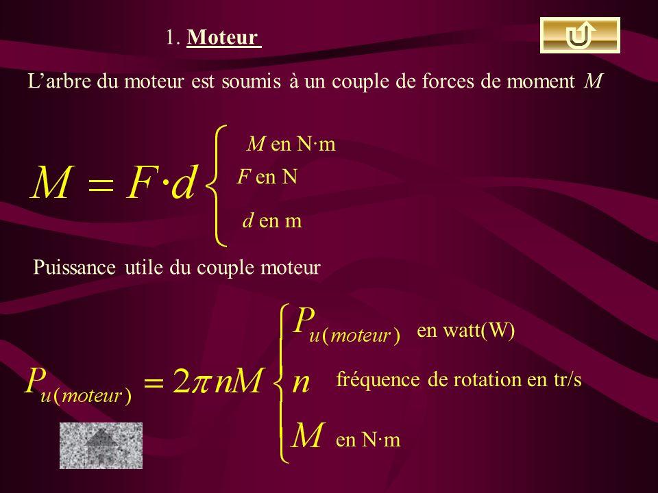 1. Moteur L'arbre du moteur est soumis à un couple de forces de moment M. M en N·m. F en N. d en m.