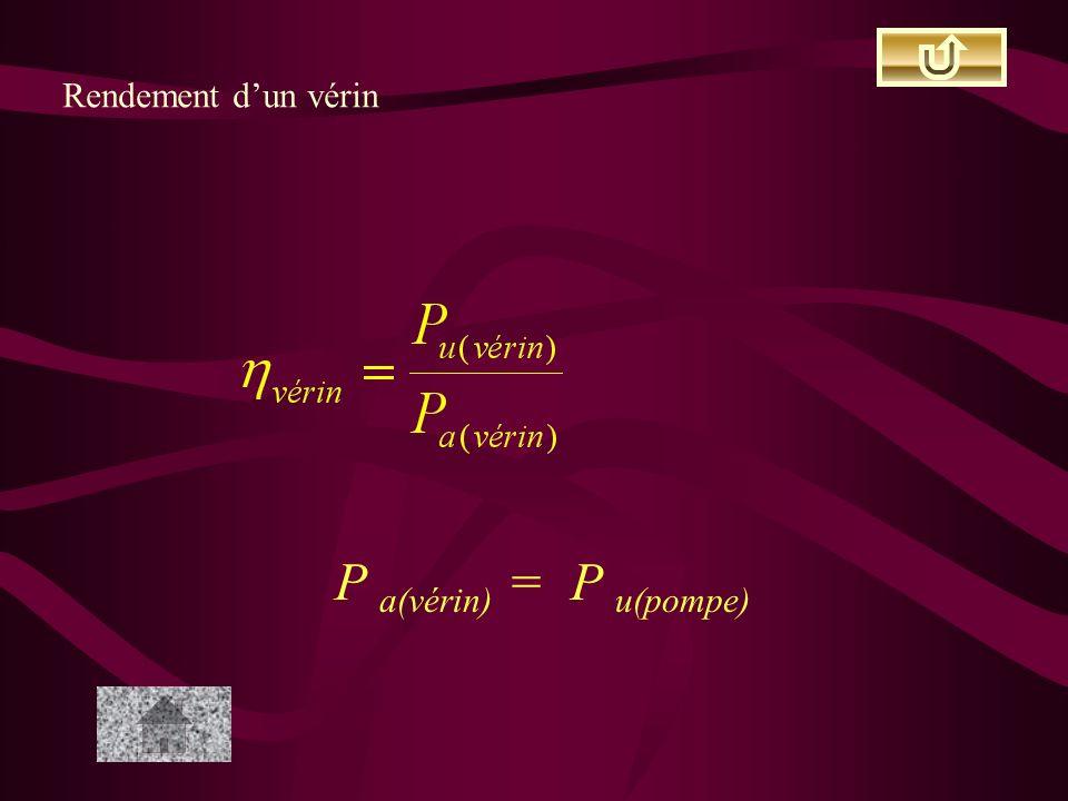Rendement d'un vérin P a(vérin) = P u(pompe)
