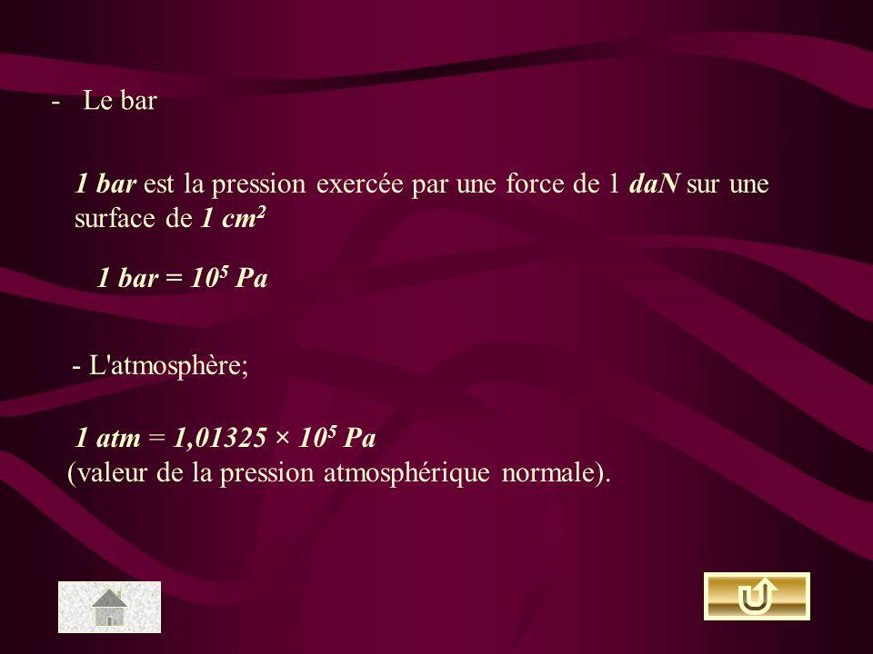 - Le bar 1 bar est la pression exercée par une force de 1 daN sur une. surface de 1 cm2. 1 bar = 105 Pa.
