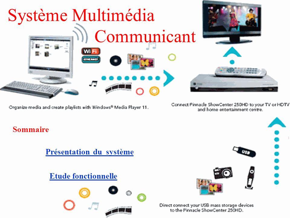 Système Multimédia Communicant