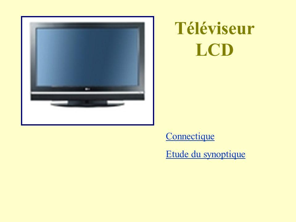Téléviseur LCD Connectique Etude du synoptique