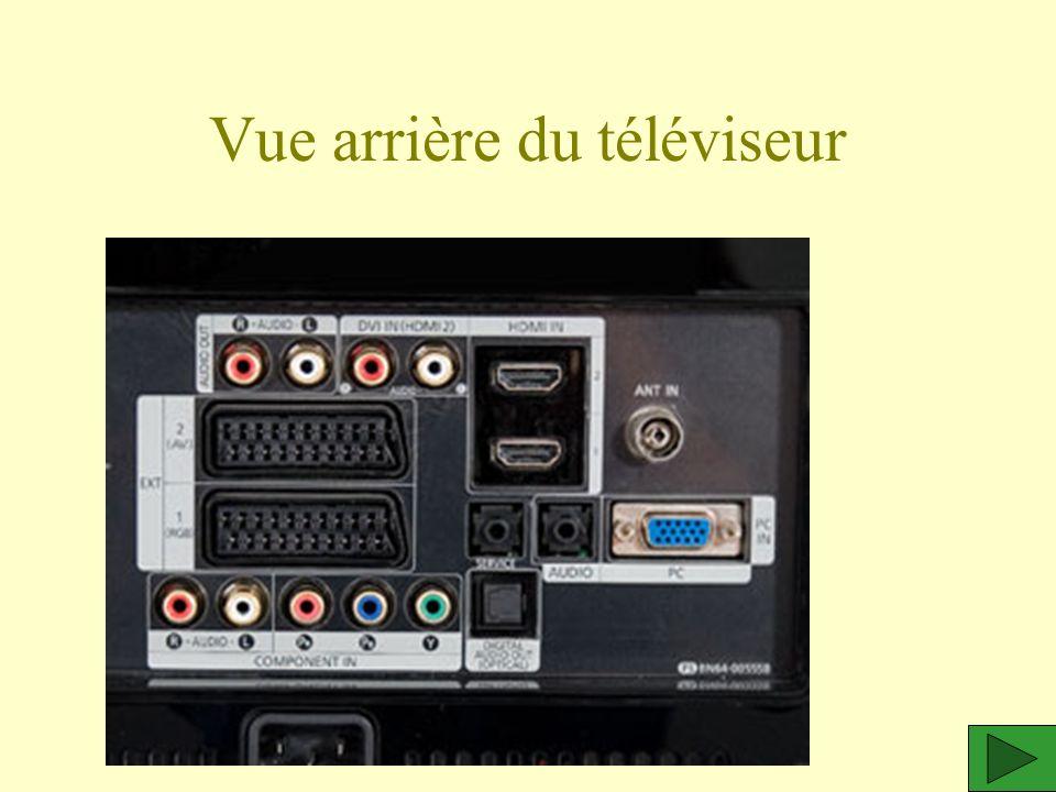Vue arrière du téléviseur