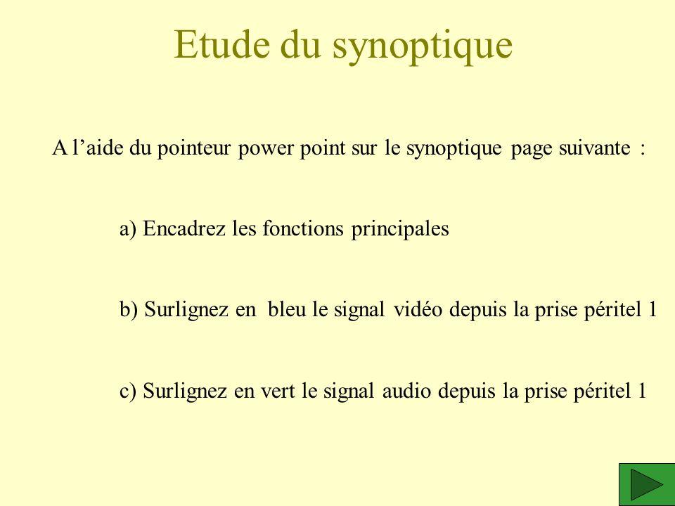 Etude du synoptique A l'aide du pointeur power point sur le synoptique page suivante : a) Encadrez les fonctions principales.