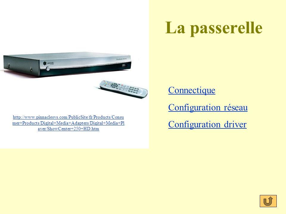 La passerelle Connectique Configuration réseau Configuration driver