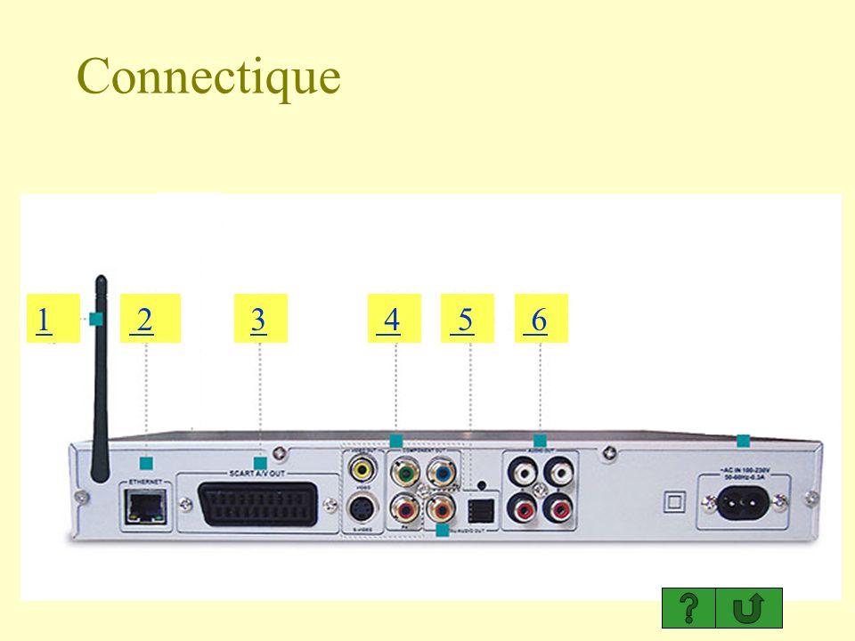 Connectique 1 2 3 4 5 6 7