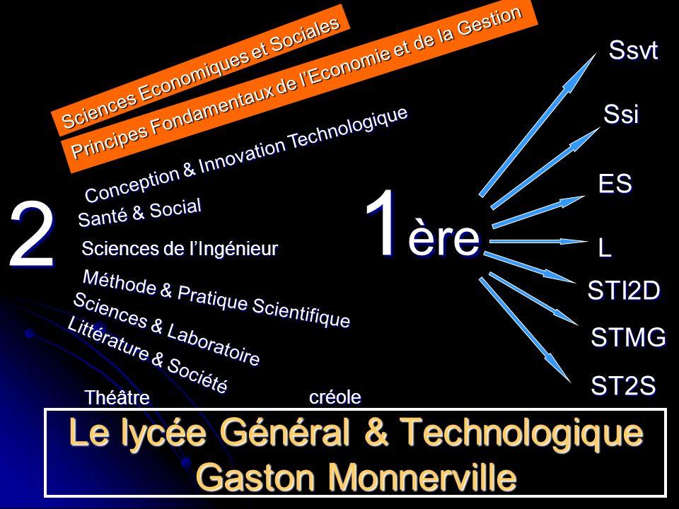 Le lycée Général & Technologique Gaston Monnerville