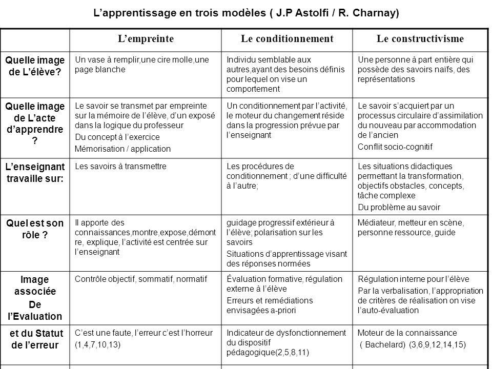 L'apprentissage en trois modèles ( J.P Astolfi / R. Charnay)