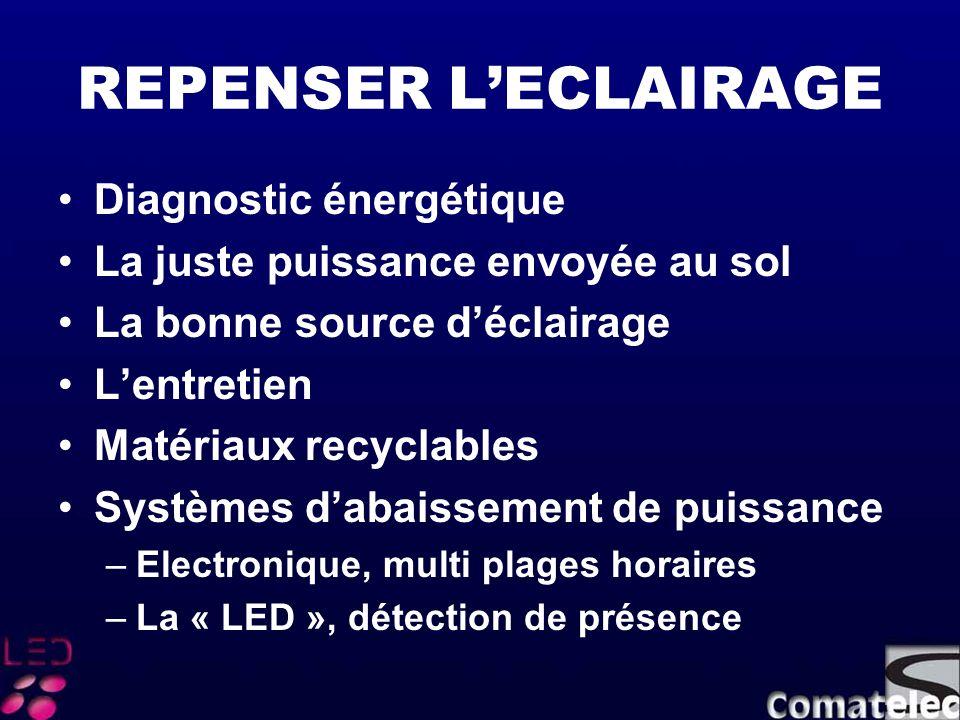 REPENSER L'ECLAIRAGE Diagnostic énergétique