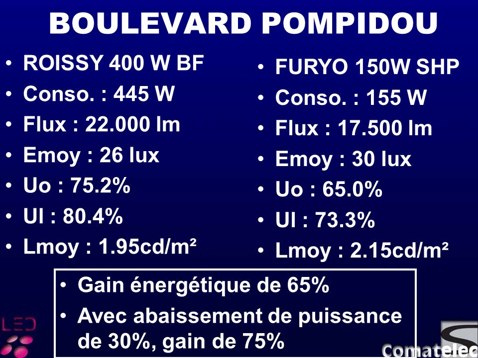 BOULEVARD POMPIDOU ROISSY 400 W BF FURYO 150W SHP Conso. : 445 W