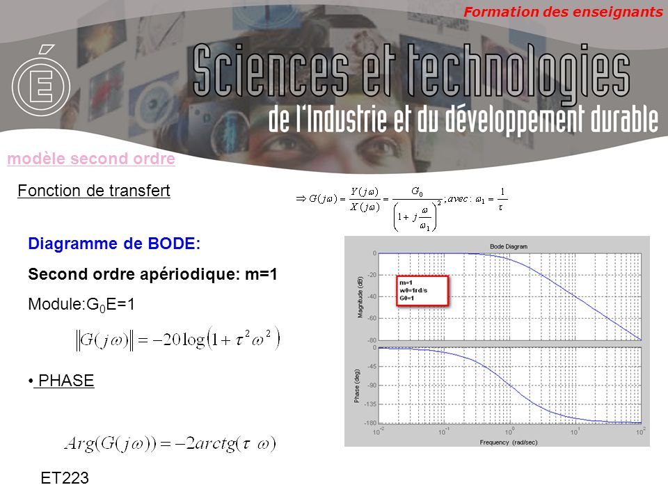 modèle second ordre Fonction de transfert. Diagramme de BODE: Second ordre apériodique: m=1. Module:G0E=1.