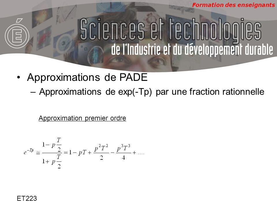 Approximations de PADE