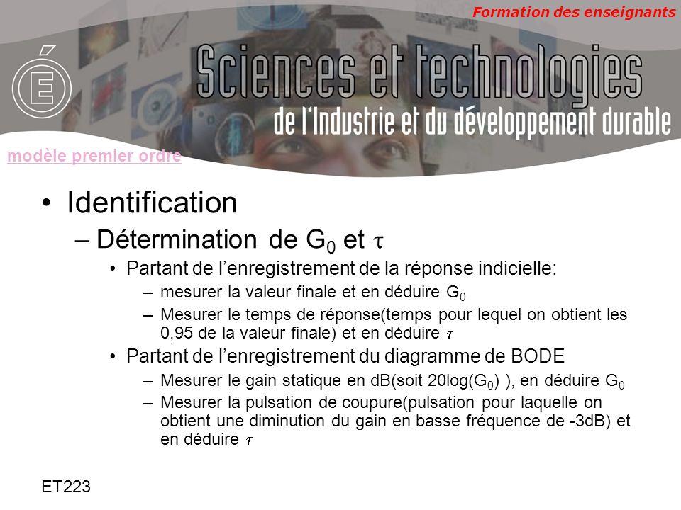 Identification Détermination de G0 et 
