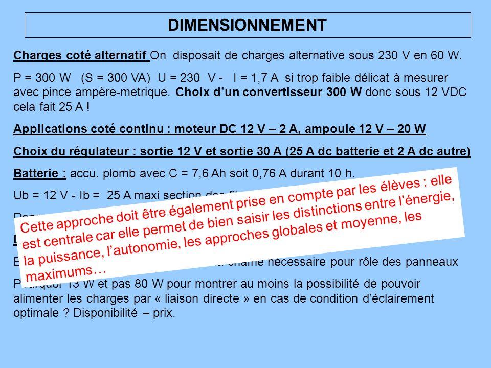 DIMENSIONNEMENT Charges coté alternatif On disposait de charges alternative sous 230 V en 60 W.