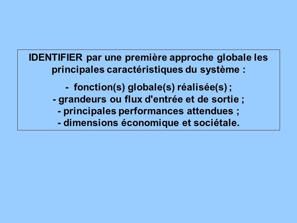 IDENTIFIER par une première approche globale les principales caractéristiques du système :
